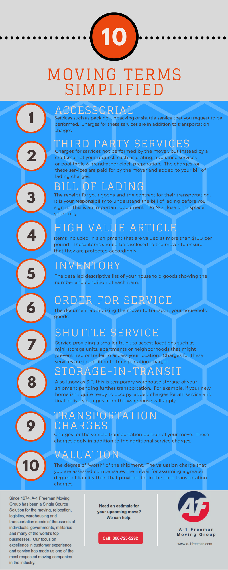 A-1 Freeman Moving Group Dallas Moving Terms Infographic